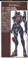 Details on Eva-01 Stage 2 Specification -B-Type Equipment-.png