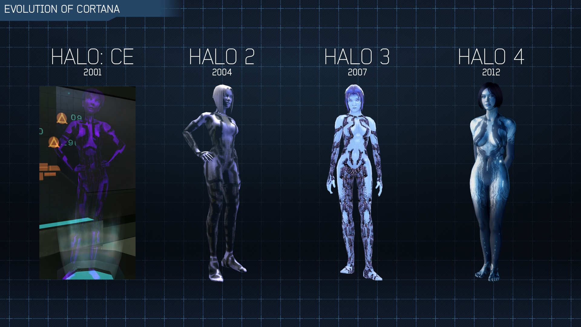 http://images2.wikia.nocookie.net/__cb20130714215933/halo/es/images/3/38/Cortana_comparacion.jpg