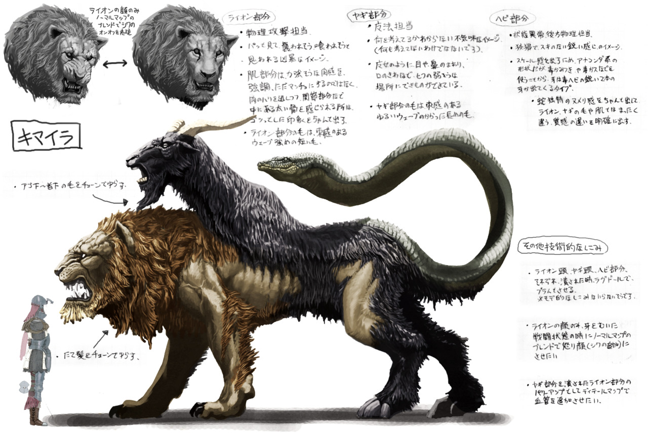 1000 Images About Chimera On Pinterest A Goat Lion