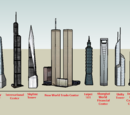 Tallest Buildings in Future World