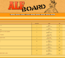 ALF Board