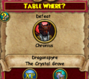 Table Where?