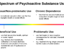 Substance-related disorder