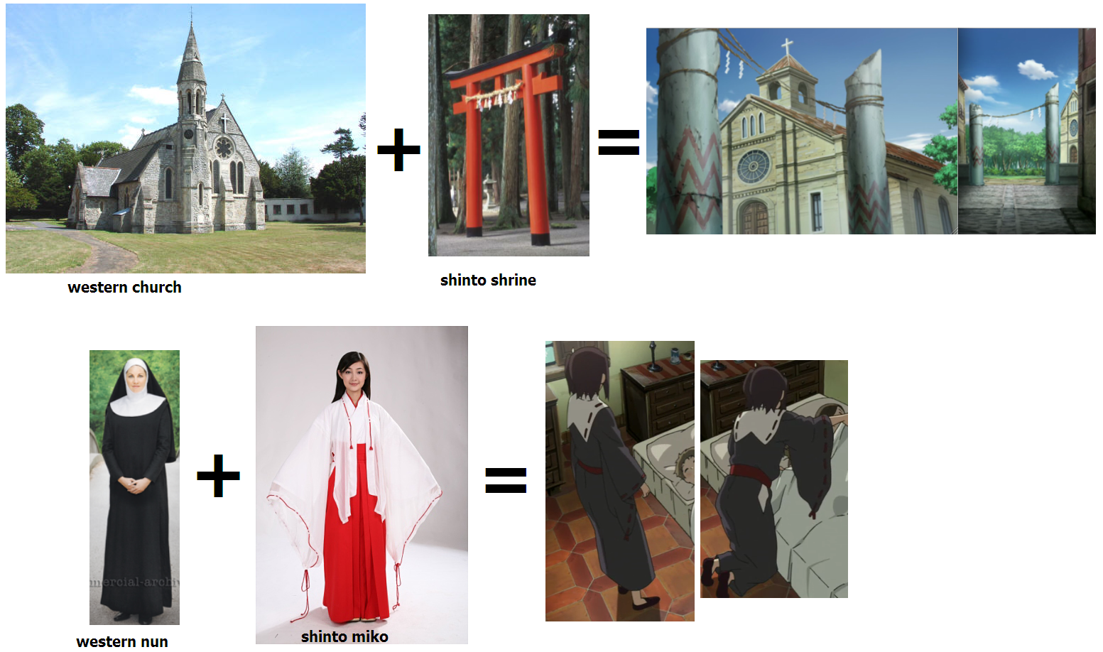 shintoism and christianity