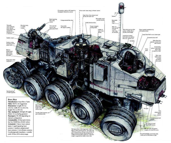 Véhicules Militaires Jadéens 718px-Juggernaut_ICS