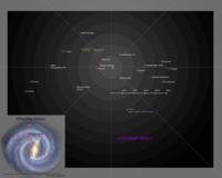 200px-Halo Star Map V2