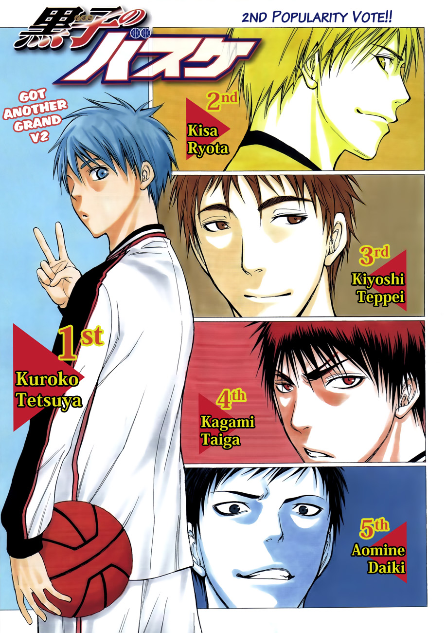 Free Anime Character Popularity Poll : Yinneian s journal deviantart